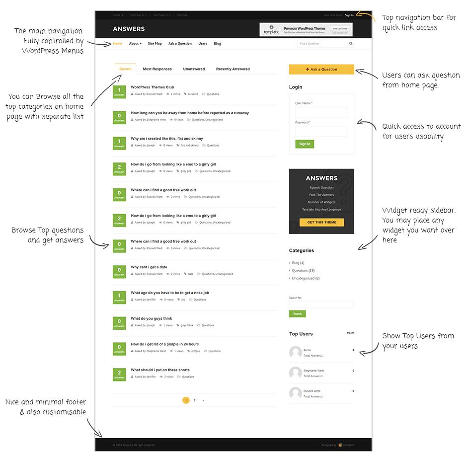 Fully Customized - Answers WordPress Theme