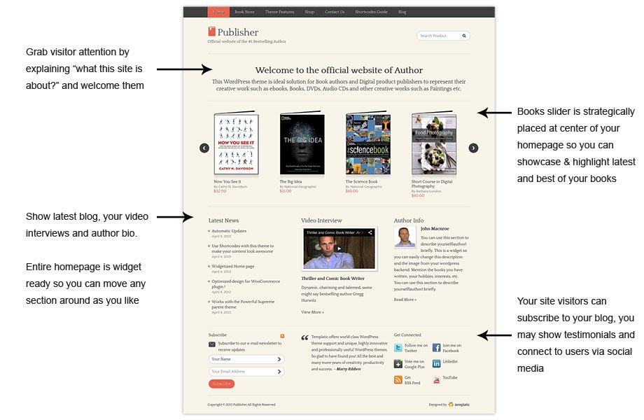Publisher Theme For Authors, Book Writers and publishers