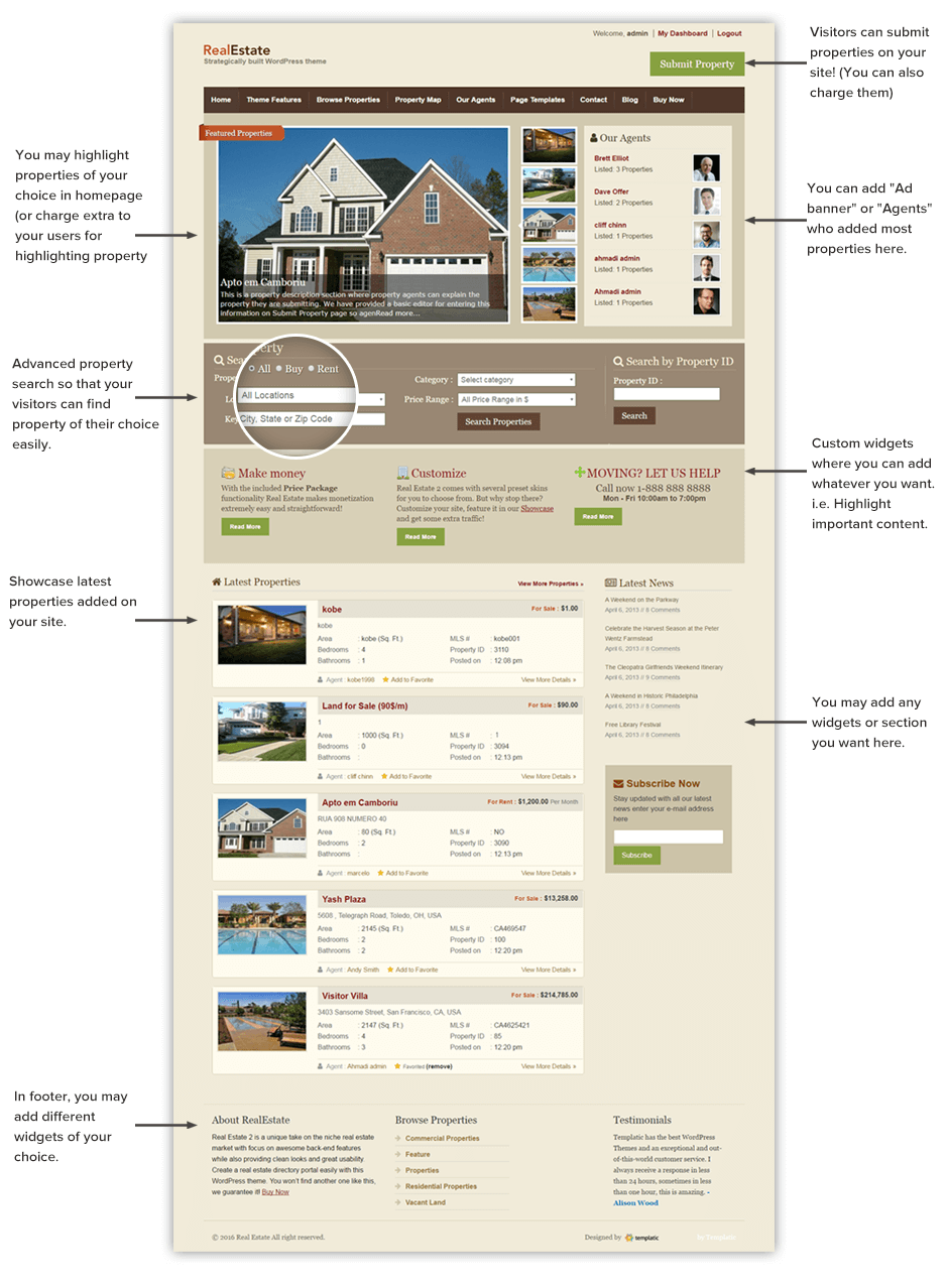The Real Estate WordPress Theme Home Page