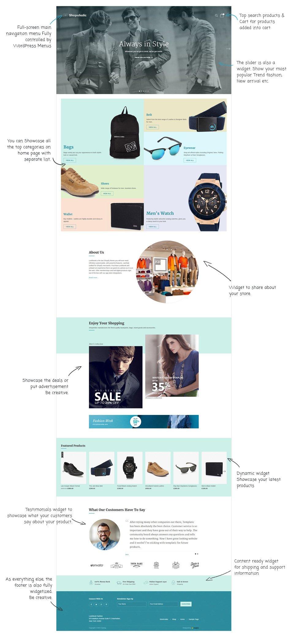 Shopaholic/Shopoholic WooCommerce Theme