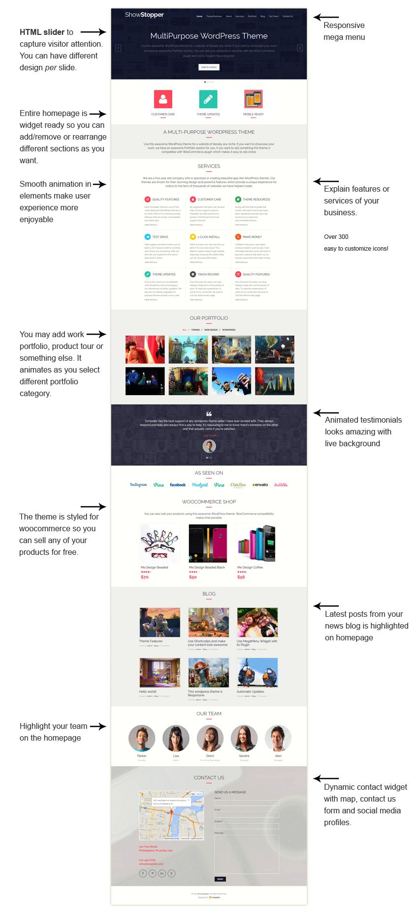 ShowStopper - a multipurpose WordPress theme