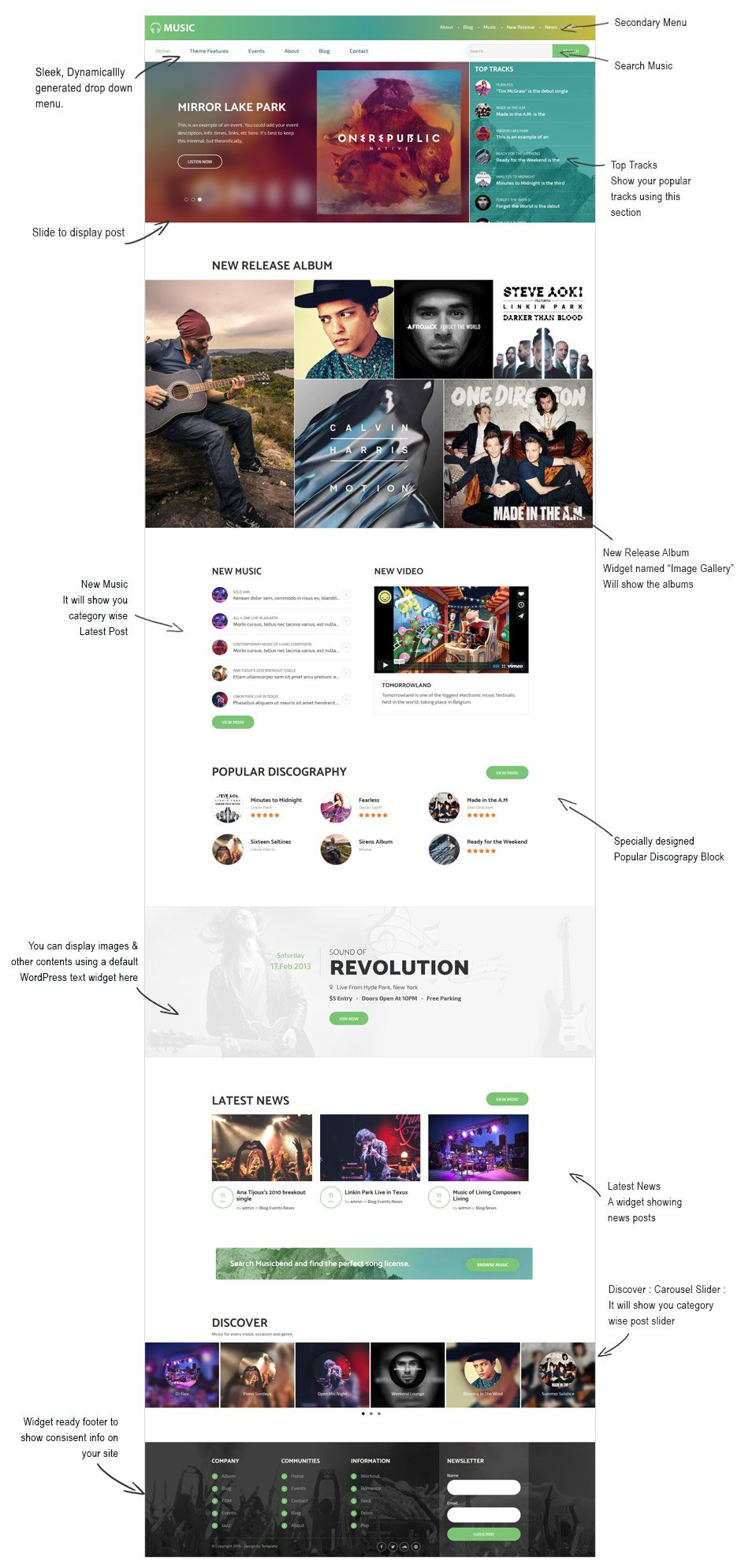 Templatic Music WordPress Theme