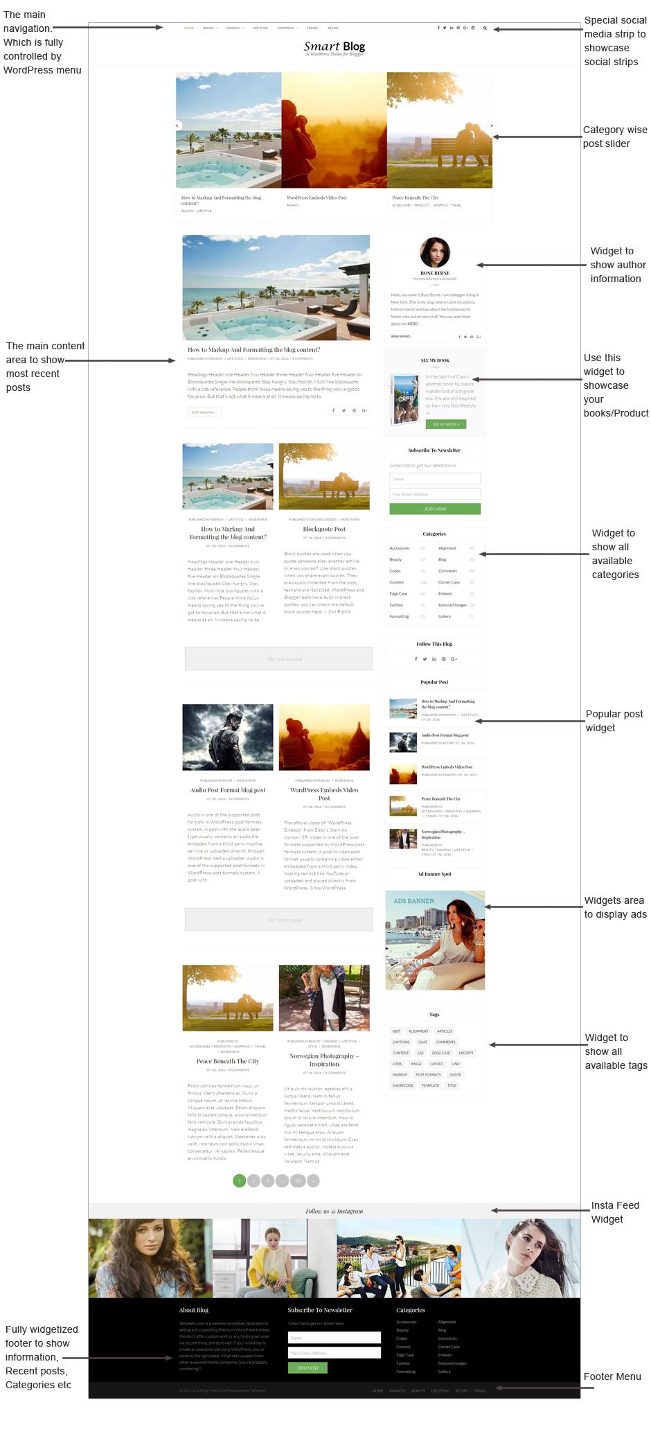 SmartBlog theme