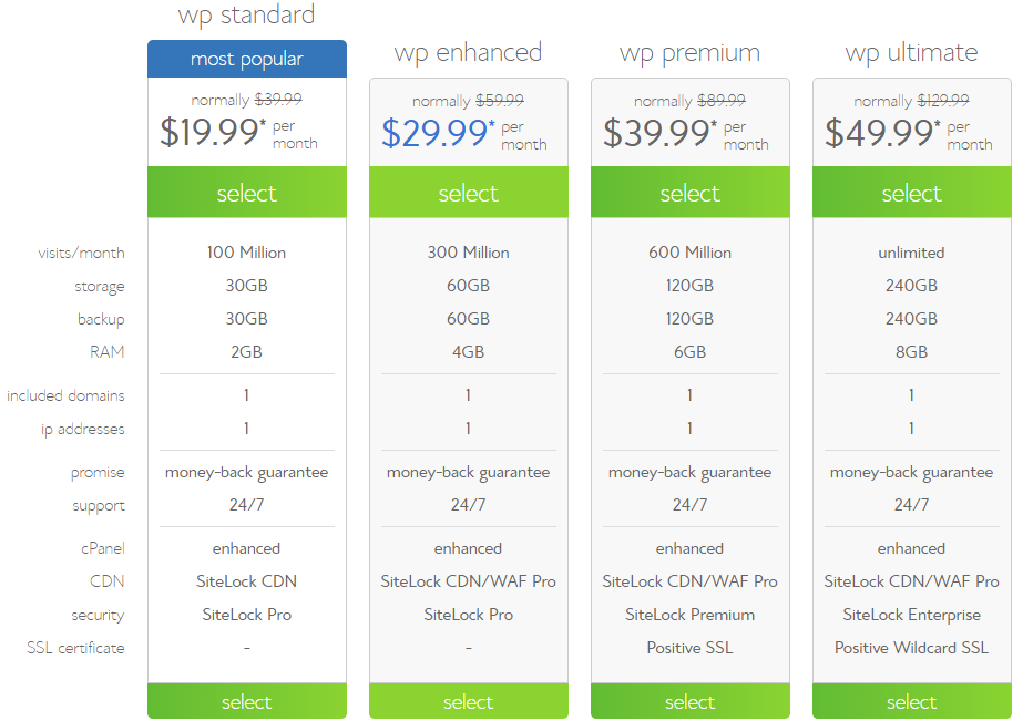 BlueHost for WordPress - Pricing