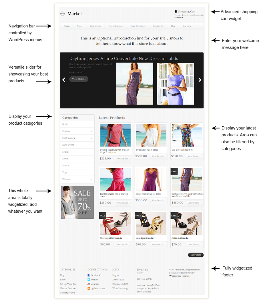 eMarket WordPress ecommerce themes