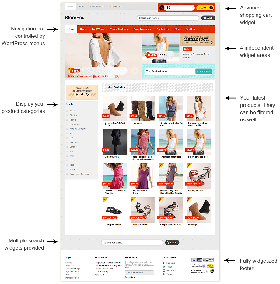 StoreBox - retail wordpress themes