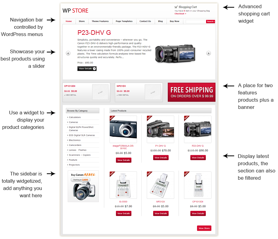 wp store WordPress ecommerce themes