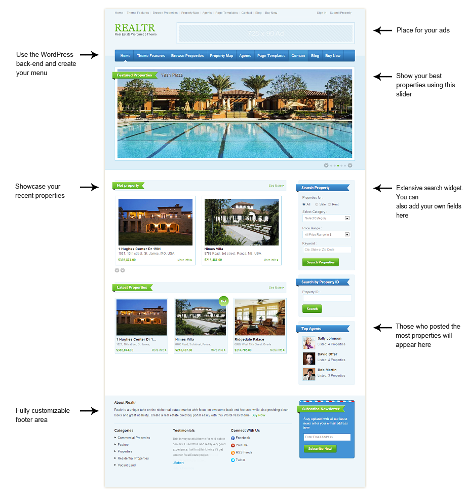 Realtr WordPress theme Home page