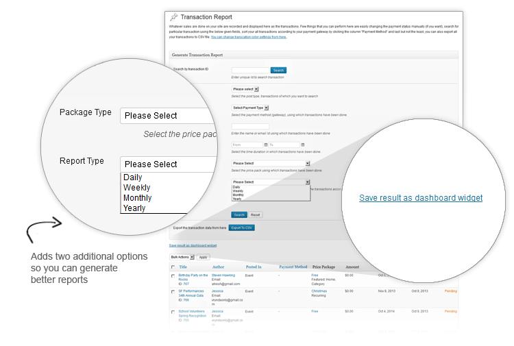 admin dashboard report as widget