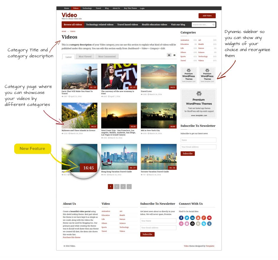 Wordpress theme custom category page 2018 maxwellsz