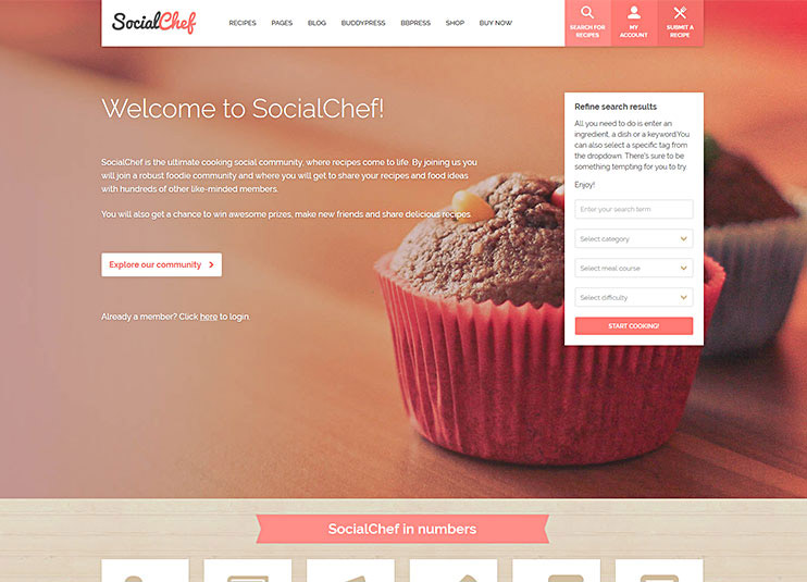 wordpress food themes