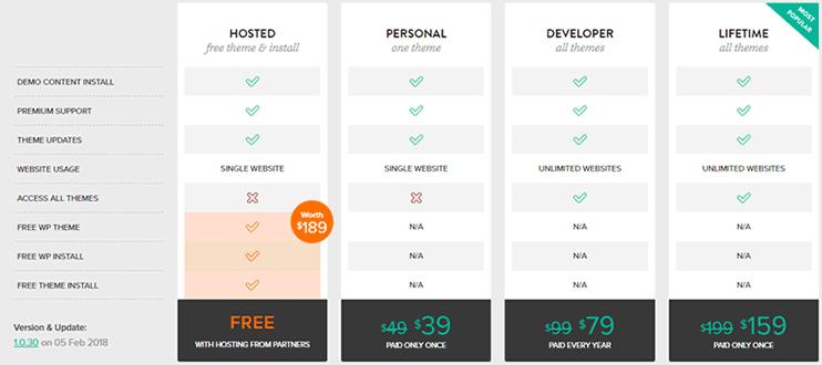 themefuse discount code