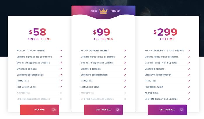 tesla themes coupons: General pricing