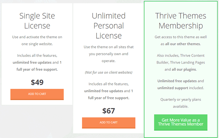 thrive themes discount codes