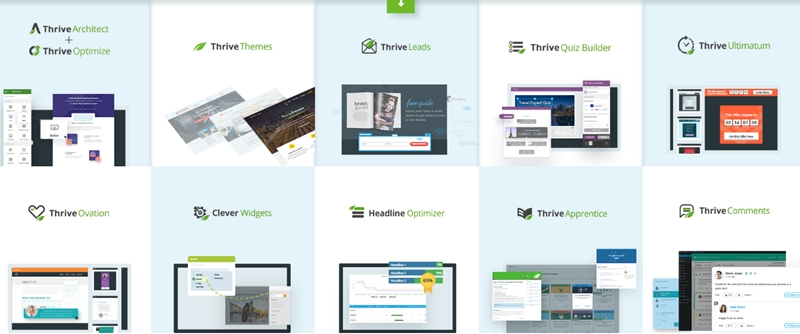 Thrive themes WordPress Plugins