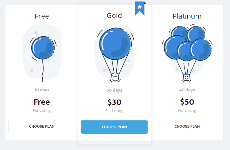 Listing pro paid frontend listing submissions